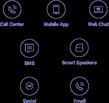 Omni-Channel Customer Platform